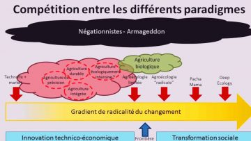 agroecologie-et-histoire-matthie