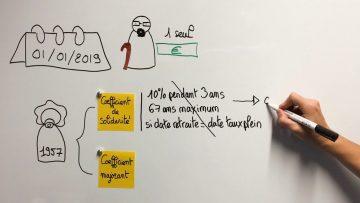 reforme-2019-fusion-agirc-arrco