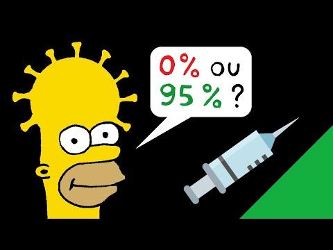 VACCINS vs. PARADOXE DE SIMPSON : ON NOUS MENT ?!